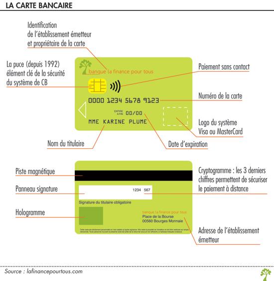 Rencontre Gratuit Applications Sans Carte De Credit