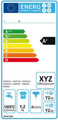 Etiquette énergétique