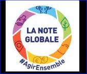 Un nouveau signe pour aider le consommateur à choisir ses produits : la Note Globale