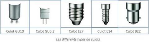 Lampes Led Fluocompactes Et Halogenes Comment Choisir