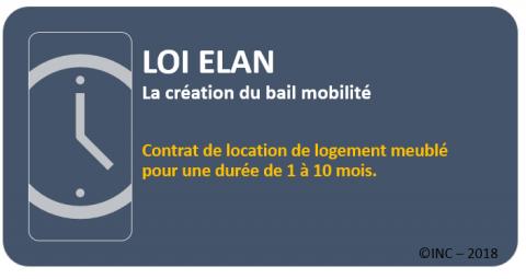 Loi Elan La Creation D Un Bail Mobilite Institut National De La