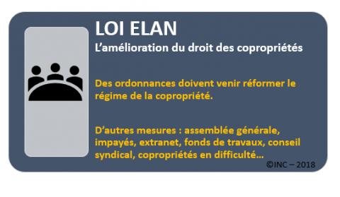 La loi elan en images institut national de la consommation for Loi sur les constructions