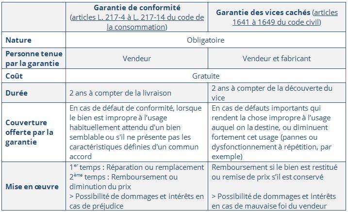 10 Conseils Pour Un Changement De Fenêtres Réussi Institut